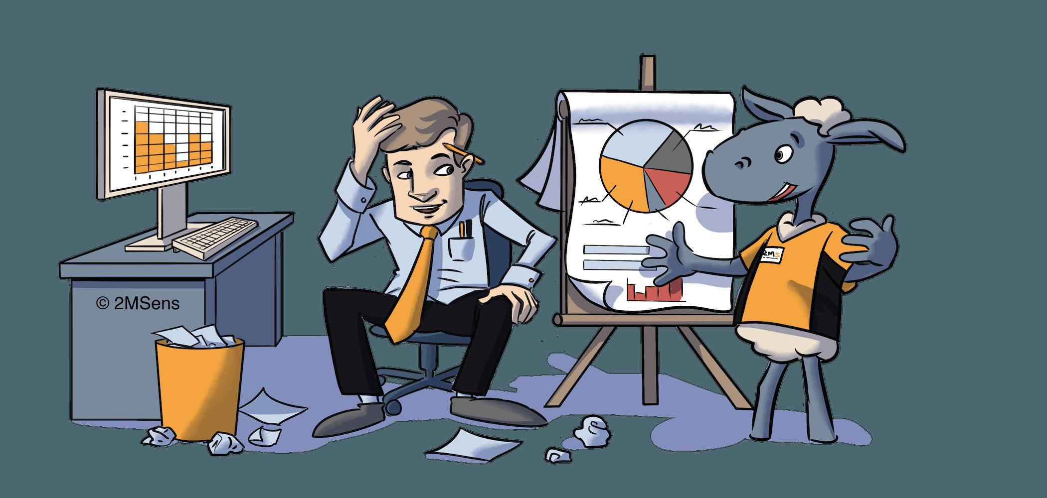 formation éditeur logiciel - marketing - commerce - international-copyright 2MS